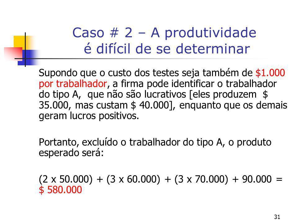 Caso # 2 – A produtividade é difícil de se determinar