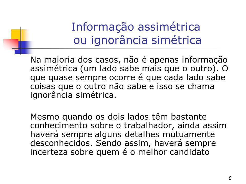 Informação assimétrica ou ignorância simétrica