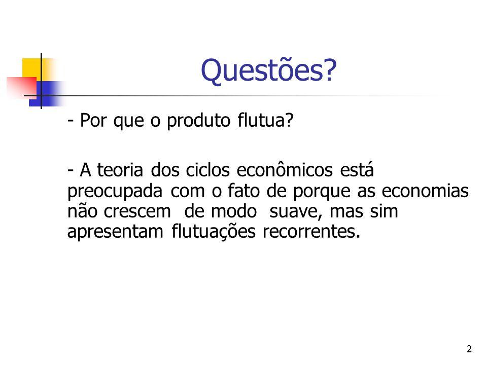 Questões - Por que o produto flutua