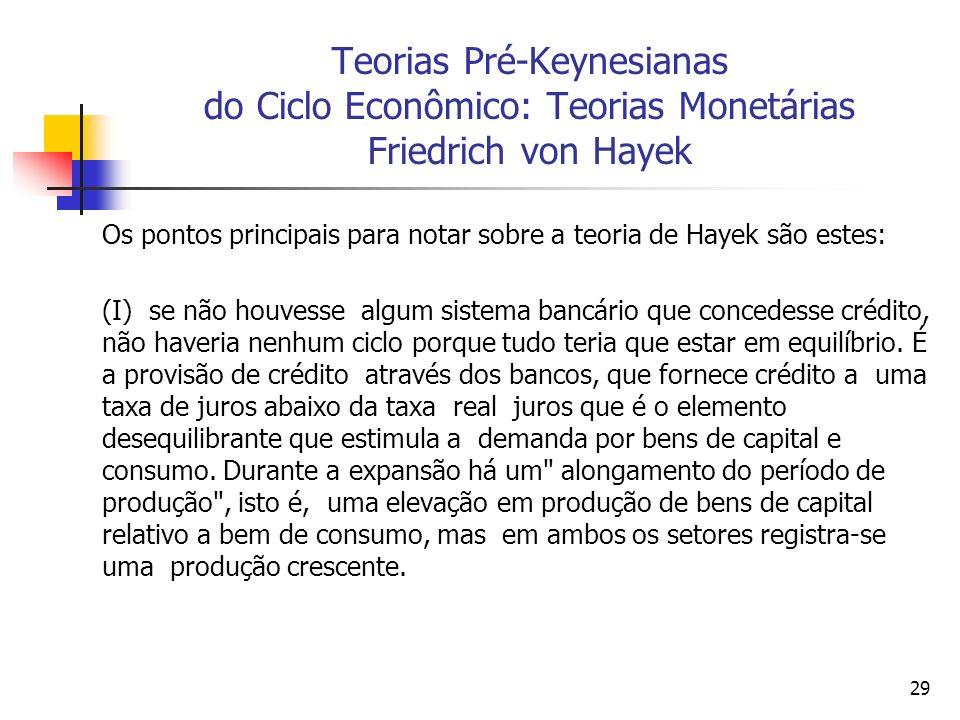 Teorias Pré-Keynesianas do Ciclo Econômico: Teorias Monetárias Friedrich von Hayek