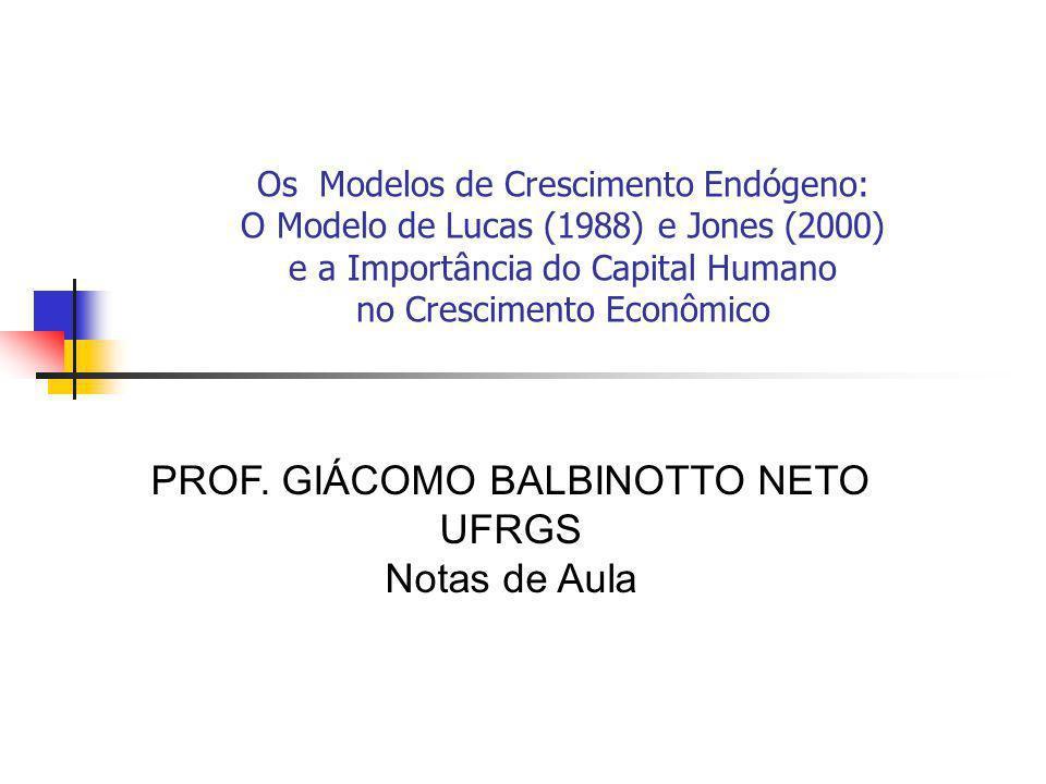TEORIA MACROECONÔMICA II - JONES (2000, CAP.6)