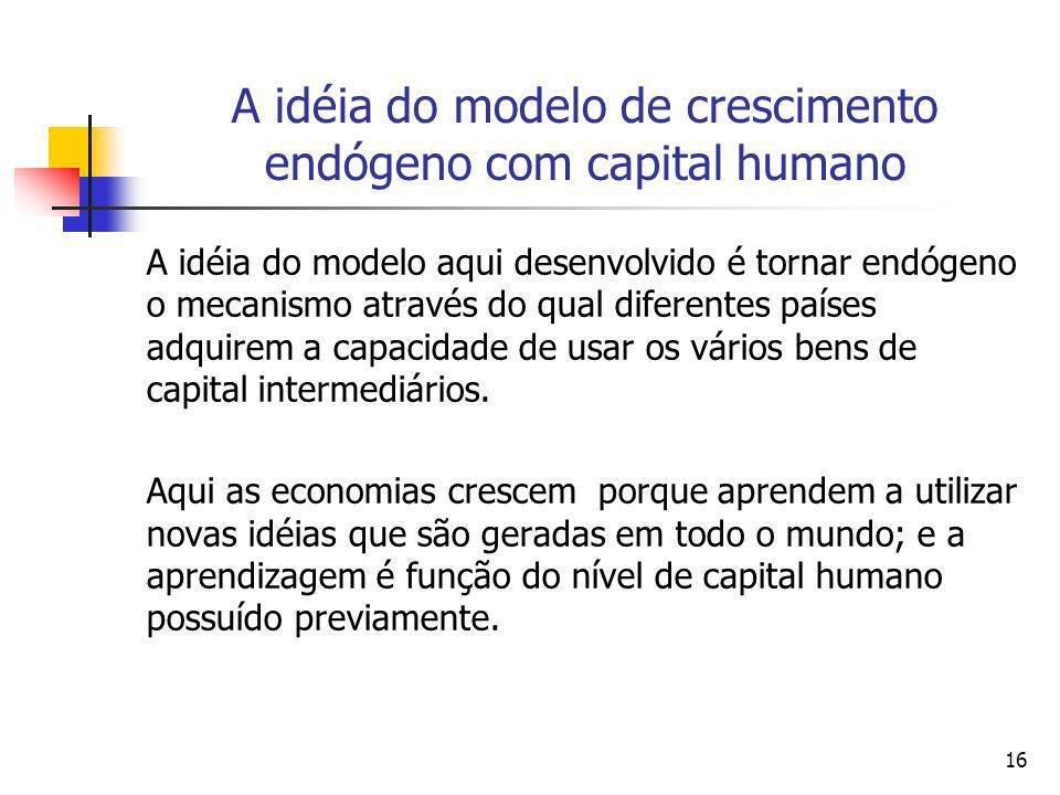 A idéia do modelo de crescimento endógeno com capital humano