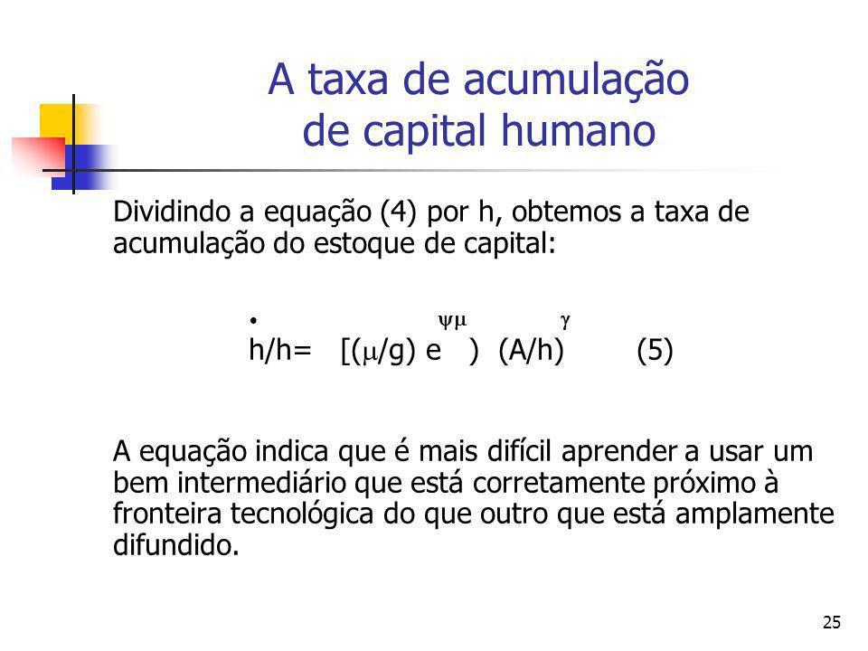 A taxa de acumulação de capital humano