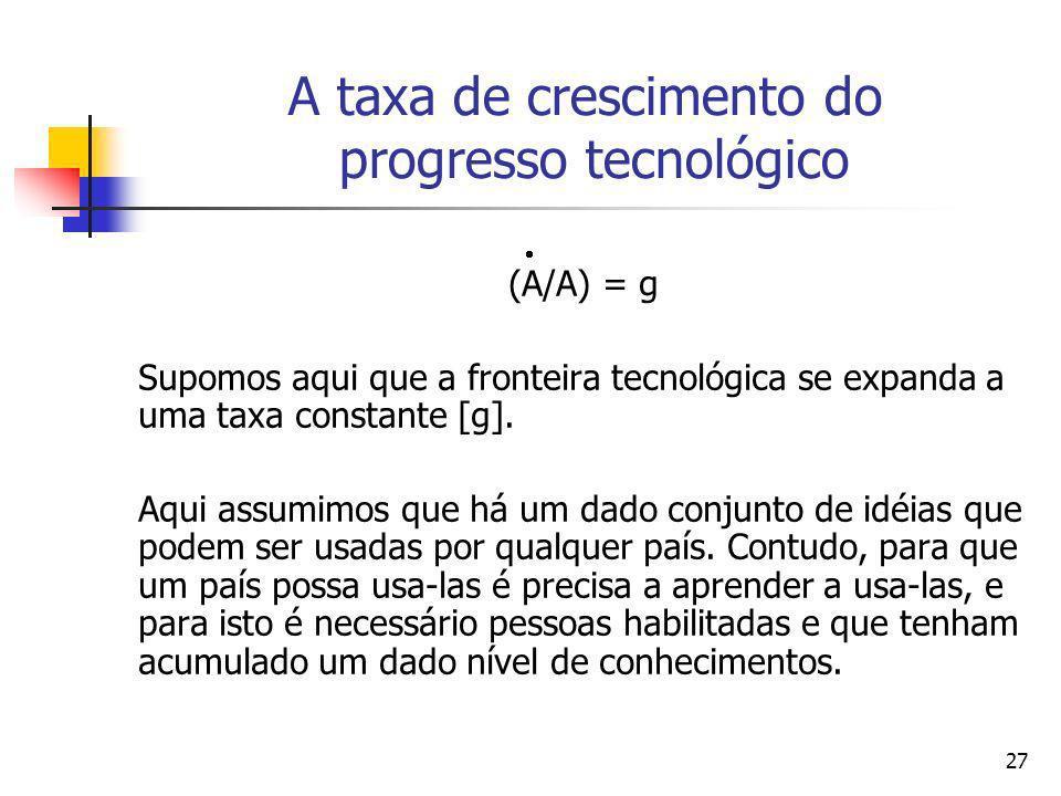 A taxa de crescimento do progresso tecnológico