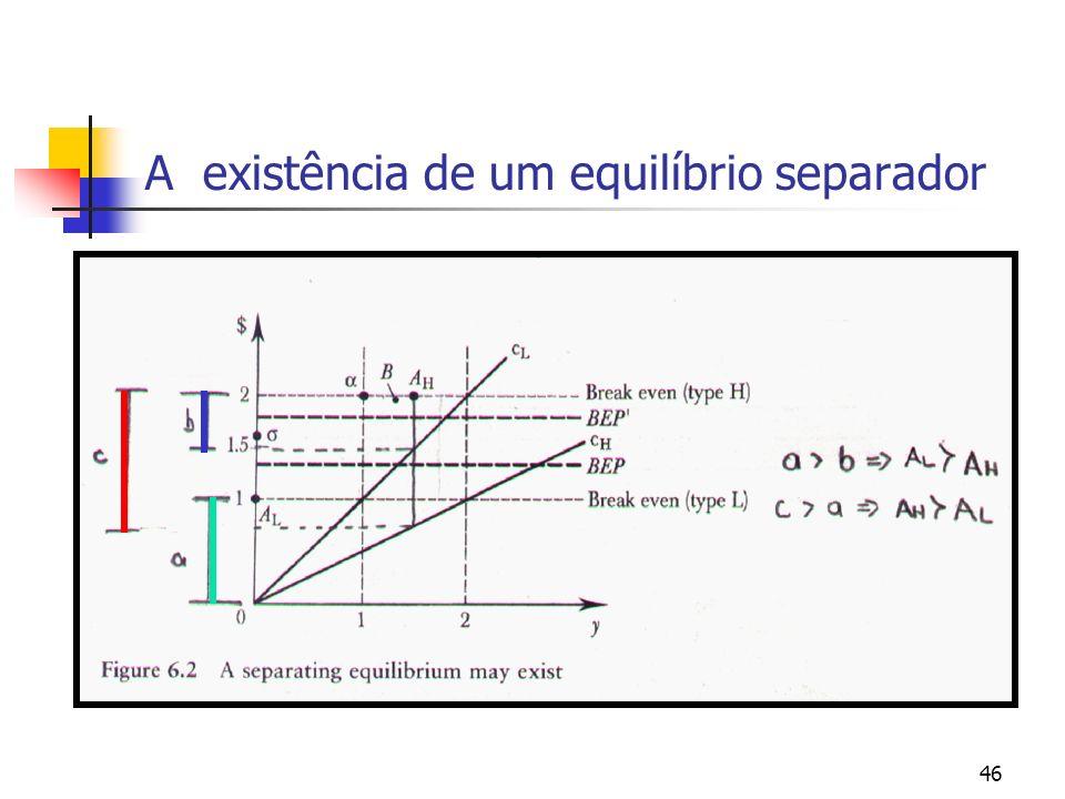 A existência de um equilíbrio separador