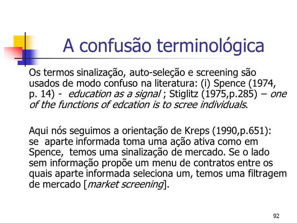 A confusão terminológica