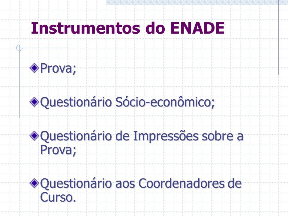 Instrumentos do ENADE Prova; Questionário Sócio-econômico;