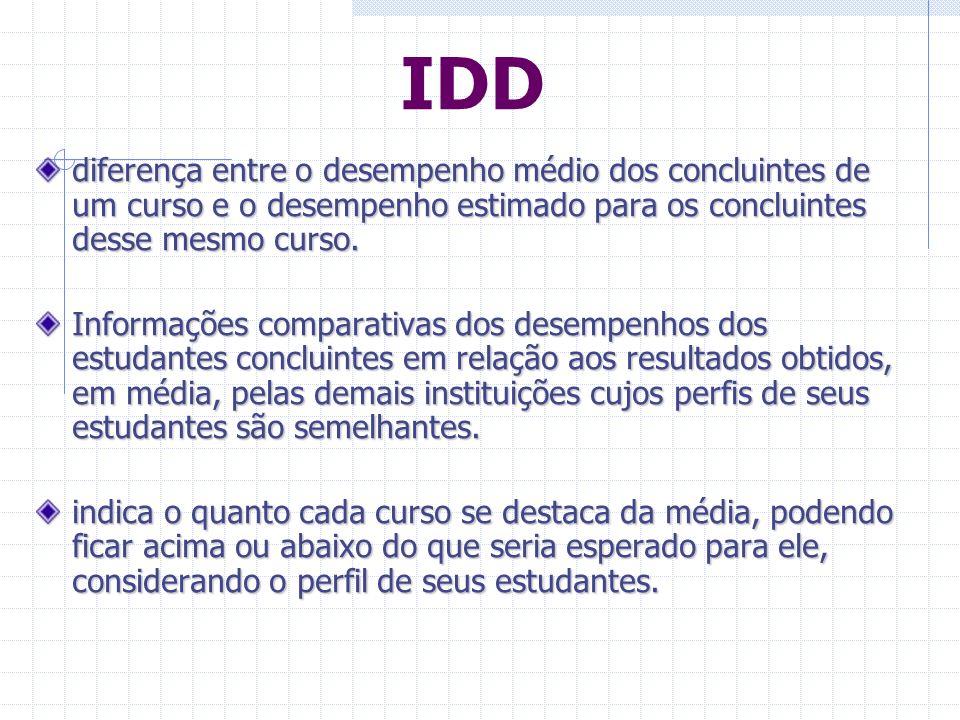 IDD diferença entre o desempenho médio dos concluintes de um curso e o desempenho estimado para os concluintes desse mesmo curso.