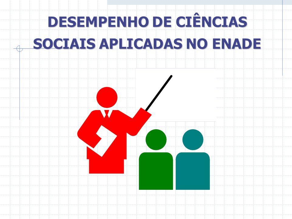 DESEMPENHO DE CIÊNCIAS SOCIAIS APLICADAS NO ENADE
