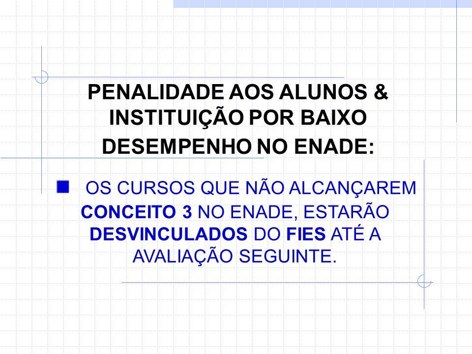 PENALIDADE AOS ALUNOS & INSTITUIÇÃO POR BAIXO DESEMPENHO NO ENADE: