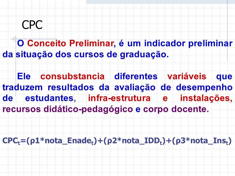 CPC O Conceito Preliminar, é um indicador preliminar da situação dos cursos de graduação.