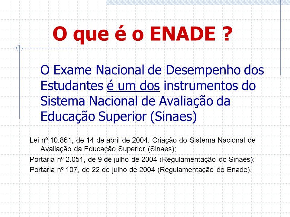 O que é o ENADE O Exame Nacional de Desempenho dos Estudantes é um dos instrumentos do Sistema Nacional de Avaliação da Educação Superior (Sinaes)