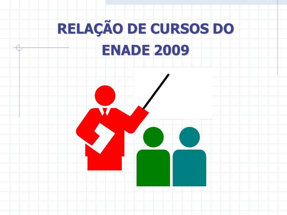 RELAÇÃO DE CURSOS DO ENADE 2009