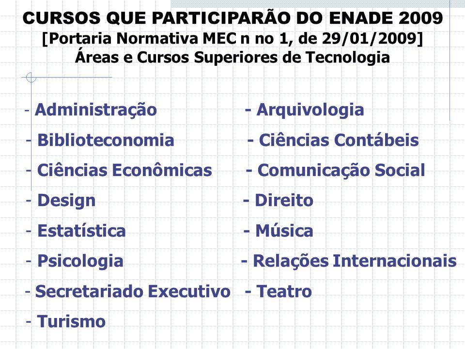 CURSOS QUE PARTICIPARÃO DO ENADE 2009