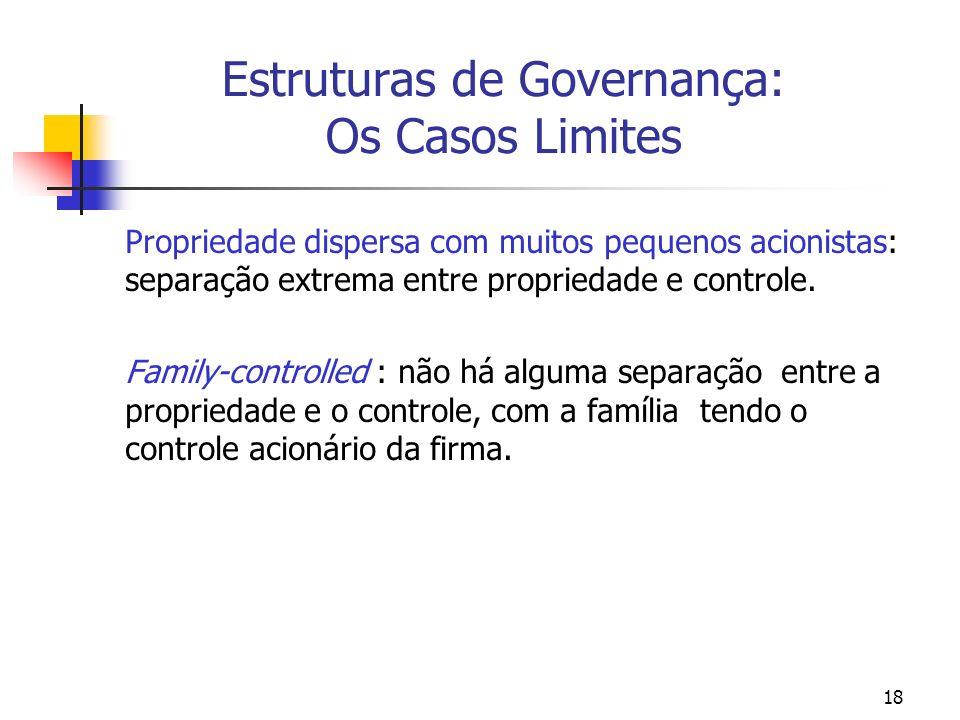 Estruturas de Governança: Os Casos Limites