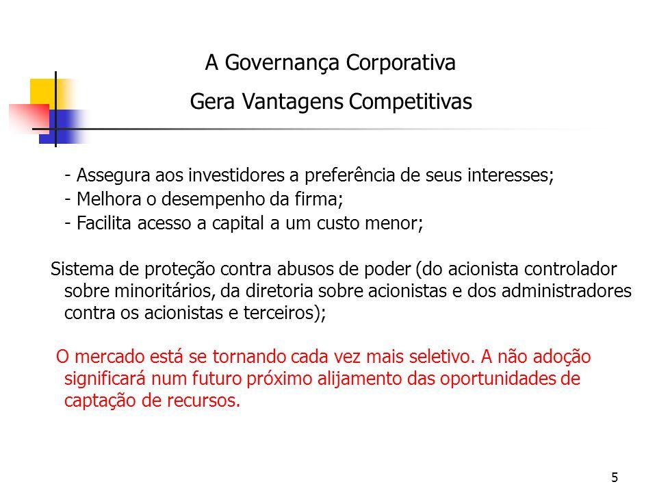 A Governança Corporativa Gera Vantagens Competitivas