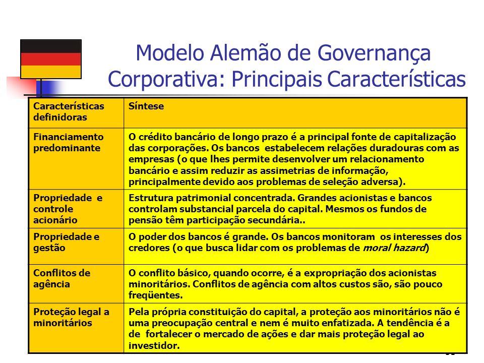 Modelo Alemão de Governança Corporativa: Principais Características
