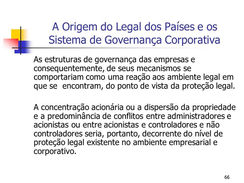 A Origem do Legal dos Países e os Sistema de Governança Corporativa
