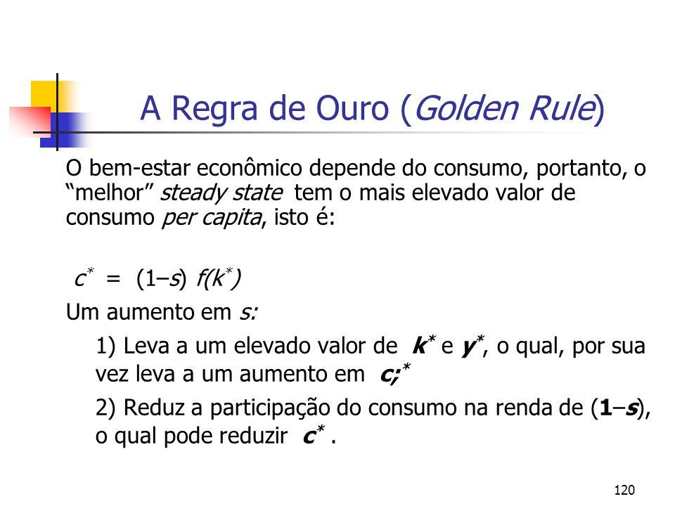 A Regra de Ouro (Golden Rule)