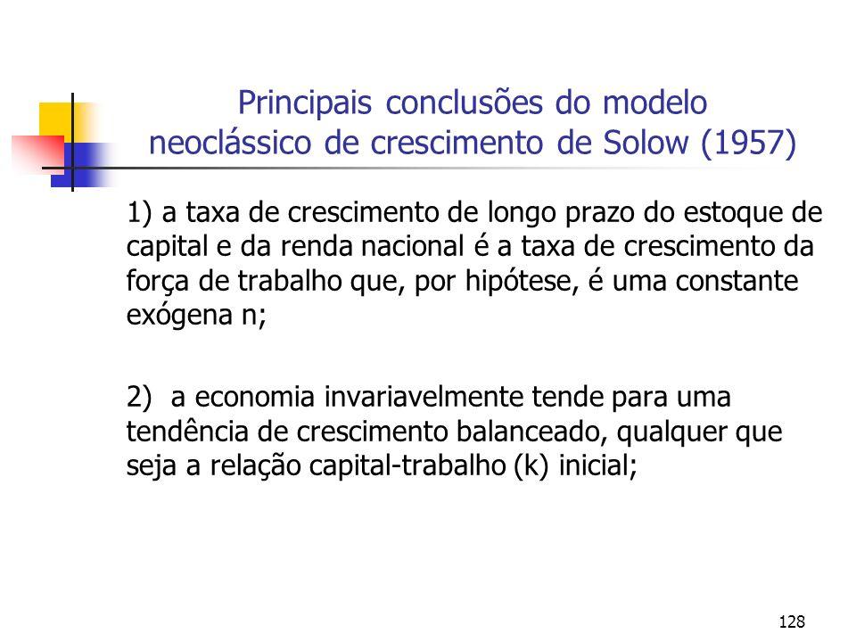 Principais conclusões do modelo neoclássico de crescimento de Solow (1957)