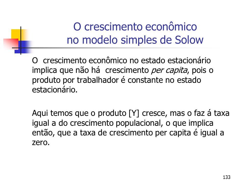 O crescimento econômico no modelo simples de Solow