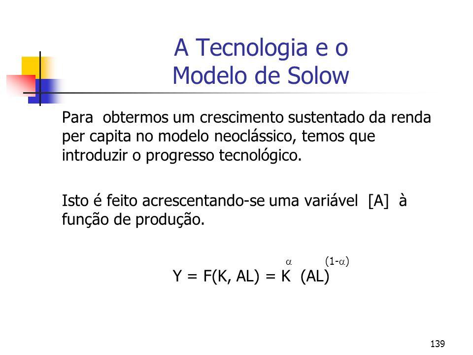 A Tecnologia e o Modelo de Solow