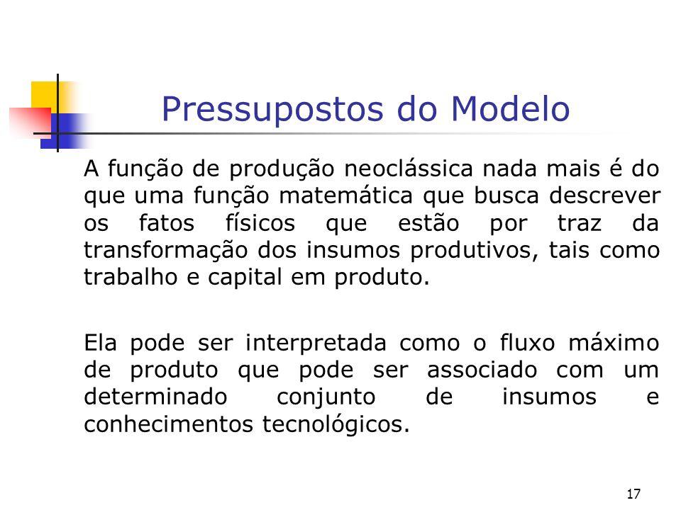 Pressupostos do Modelo