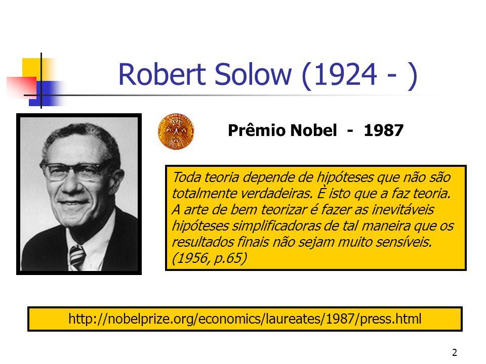 Robert Solow (1924 - ) Prêmio Nobel - 1987
