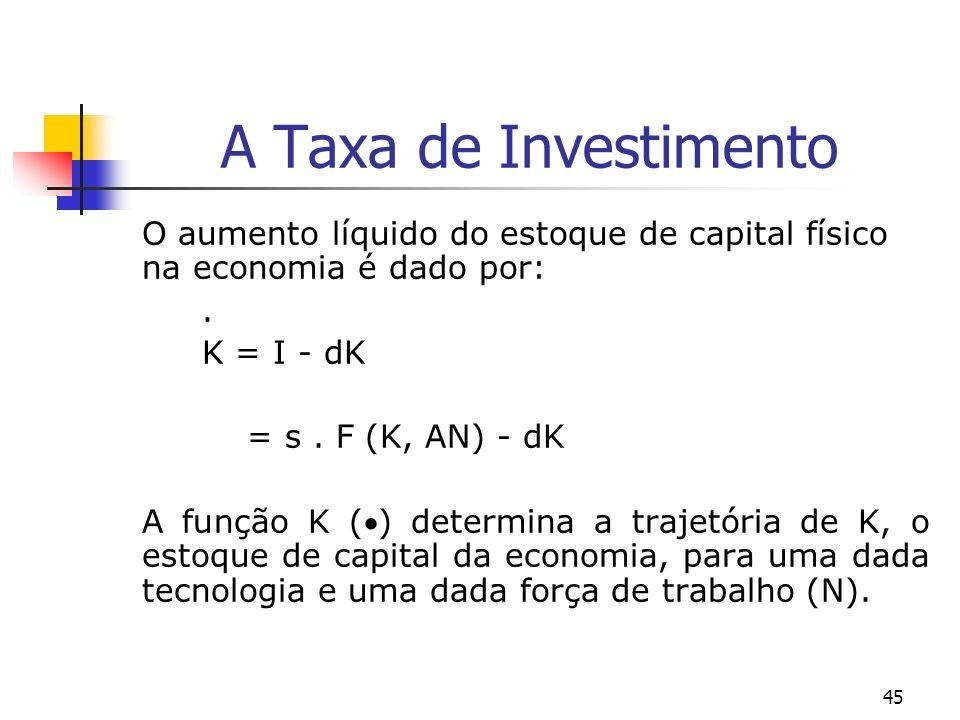 A Taxa de InvestimentoO aumento líquido do estoque de capital físico na economia é dado por: . K = I - dK.