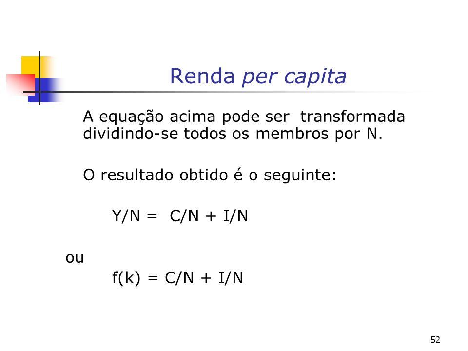 Renda per capitaA equação acima pode ser transformada dividindo-se todos os membros por N. O resultado obtido é o seguinte: