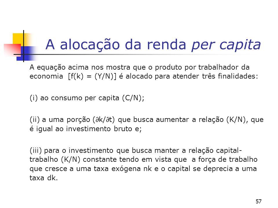 A alocação da renda per capita