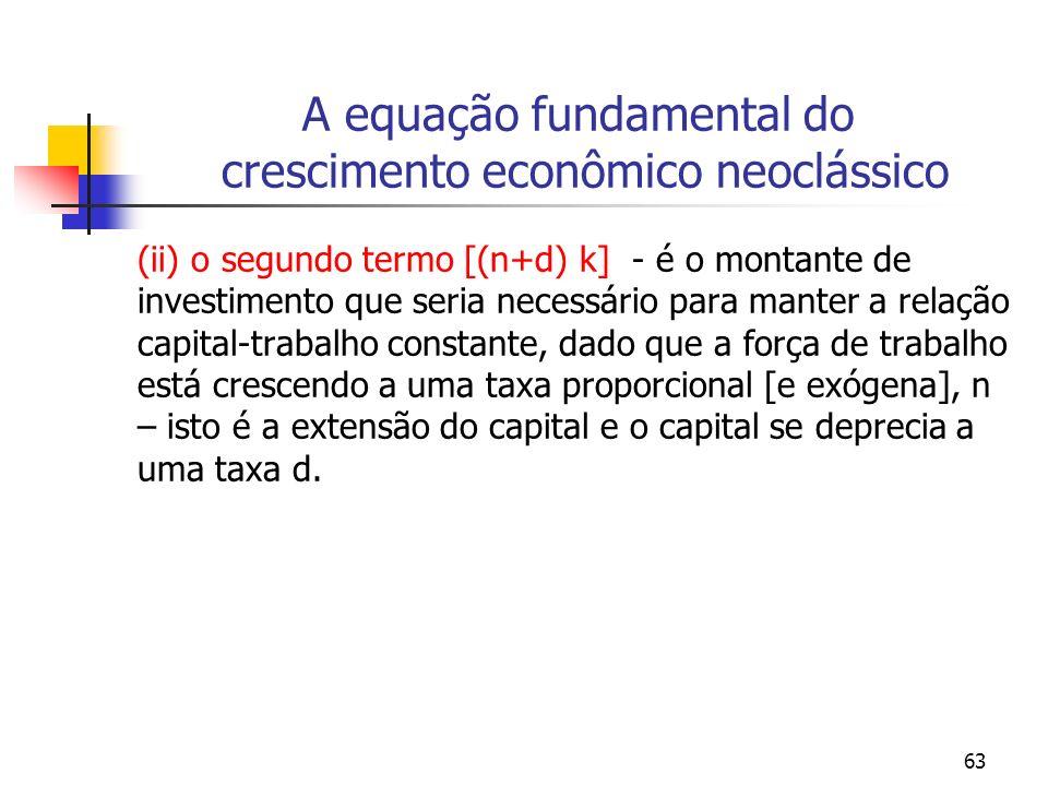 A equação fundamental do crescimento econômico neoclássico