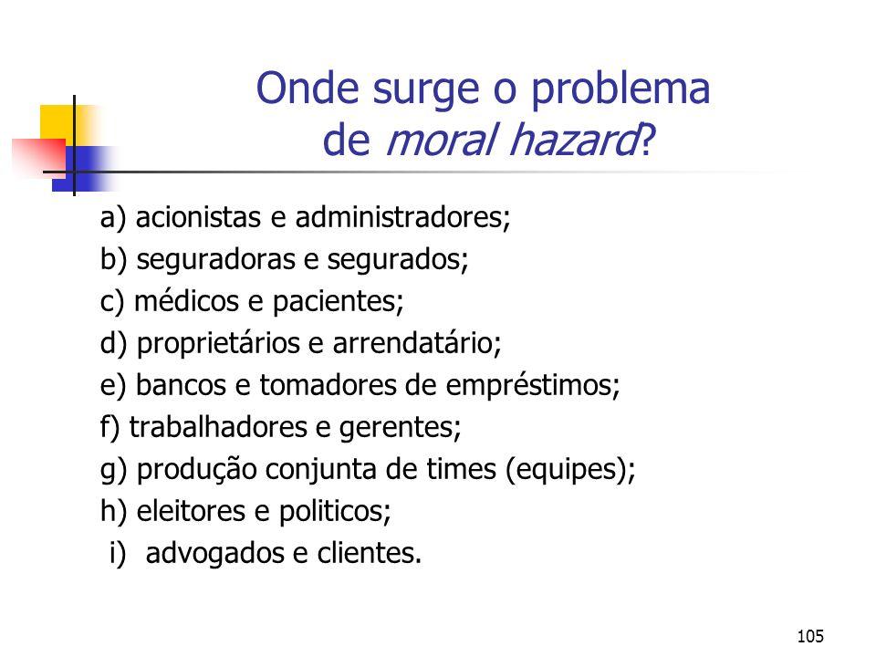 Onde surge o problema de moral hazard