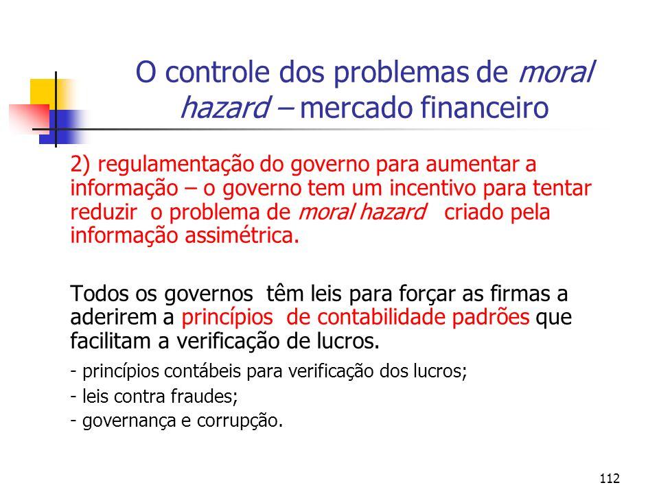 O controle dos problemas de moral hazard – mercado financeiro