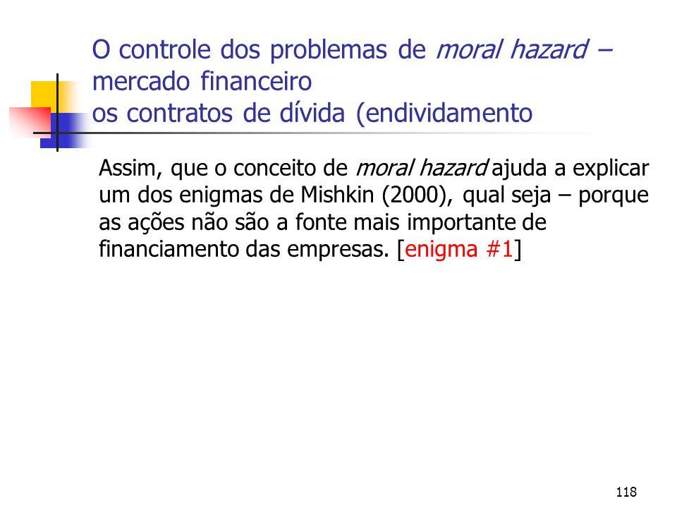 O controle dos problemas de moral hazard – mercado financeiro os contratos de dívida (endividamento