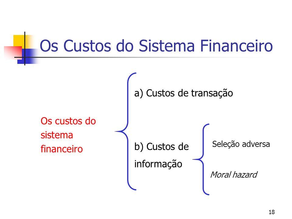 Os Custos do Sistema Financeiro