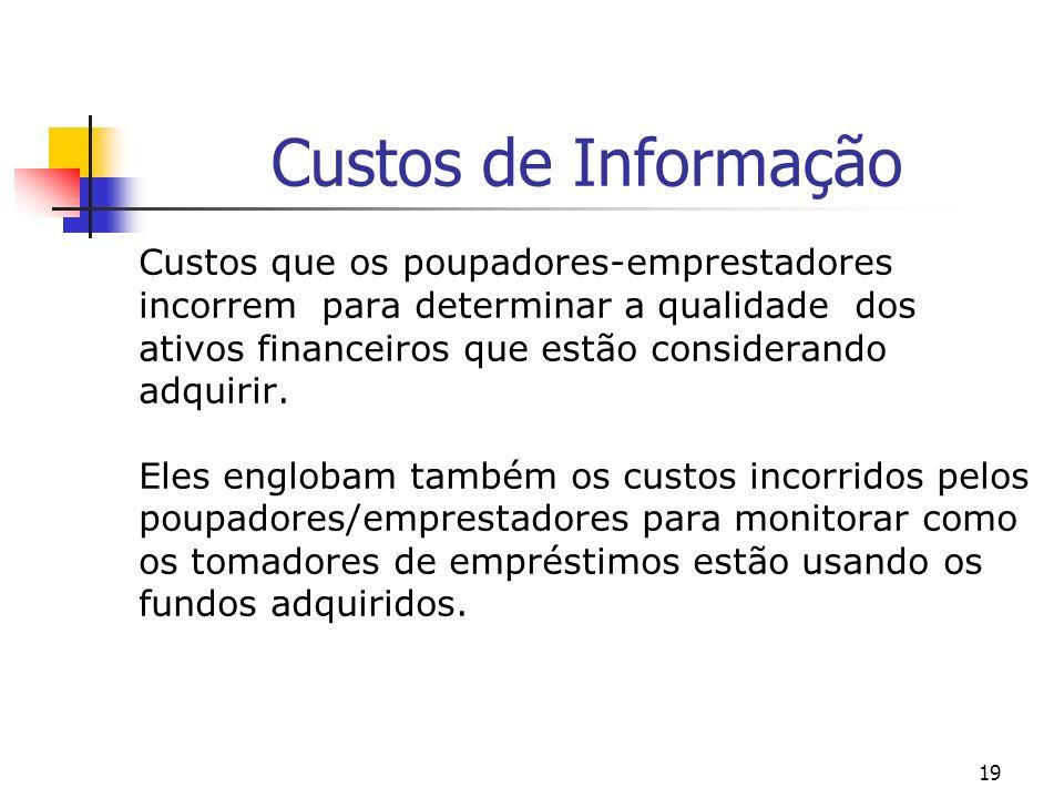 Custos de Informação