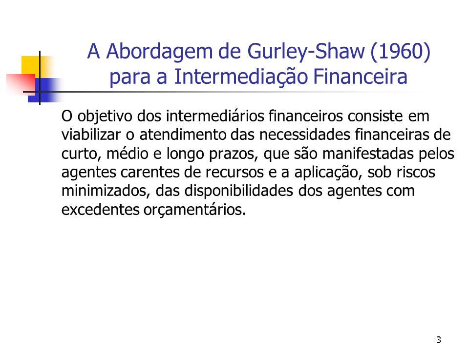 A Abordagem de Gurley-Shaw (1960) para a Intermediação Financeira