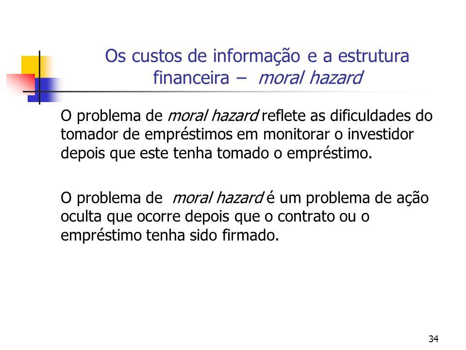 Os custos de informação e a estrutura financeira – moral hazard