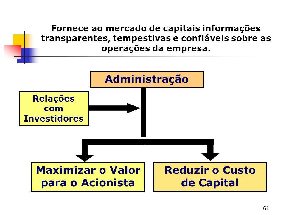 Maximizar o Valor para o Acionista Reduzir o Custo de Capital