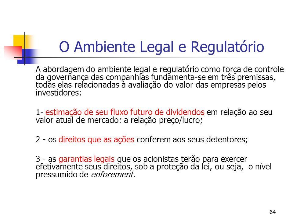 O Ambiente Legal e Regulatório