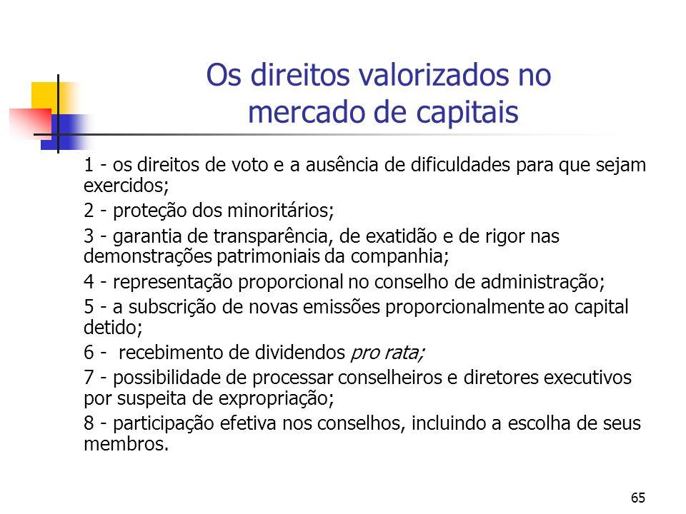 Os direitos valorizados no mercado de capitais