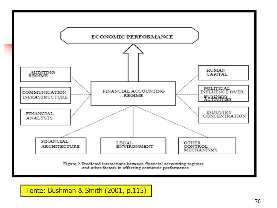 Fonte: Bushman & Smith (2001, p.115)