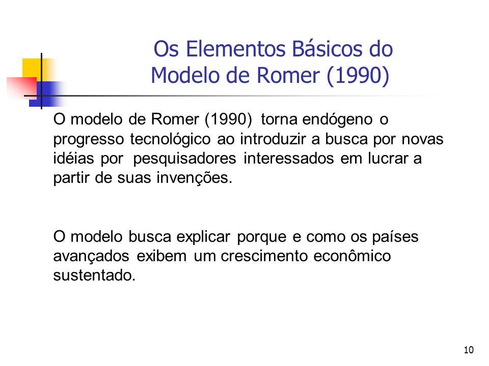 Os Elementos Básicos do Modelo de Romer (1990)