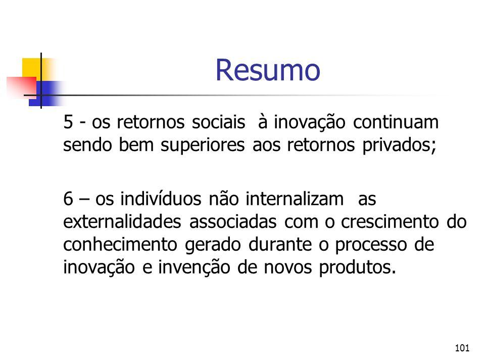 Resumo 5 - os retornos sociais à inovação continuam sendo bem superiores aos retornos privados;