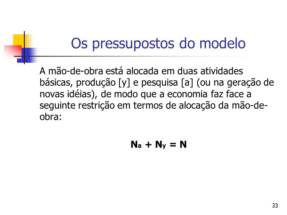 Os pressupostos do modelo