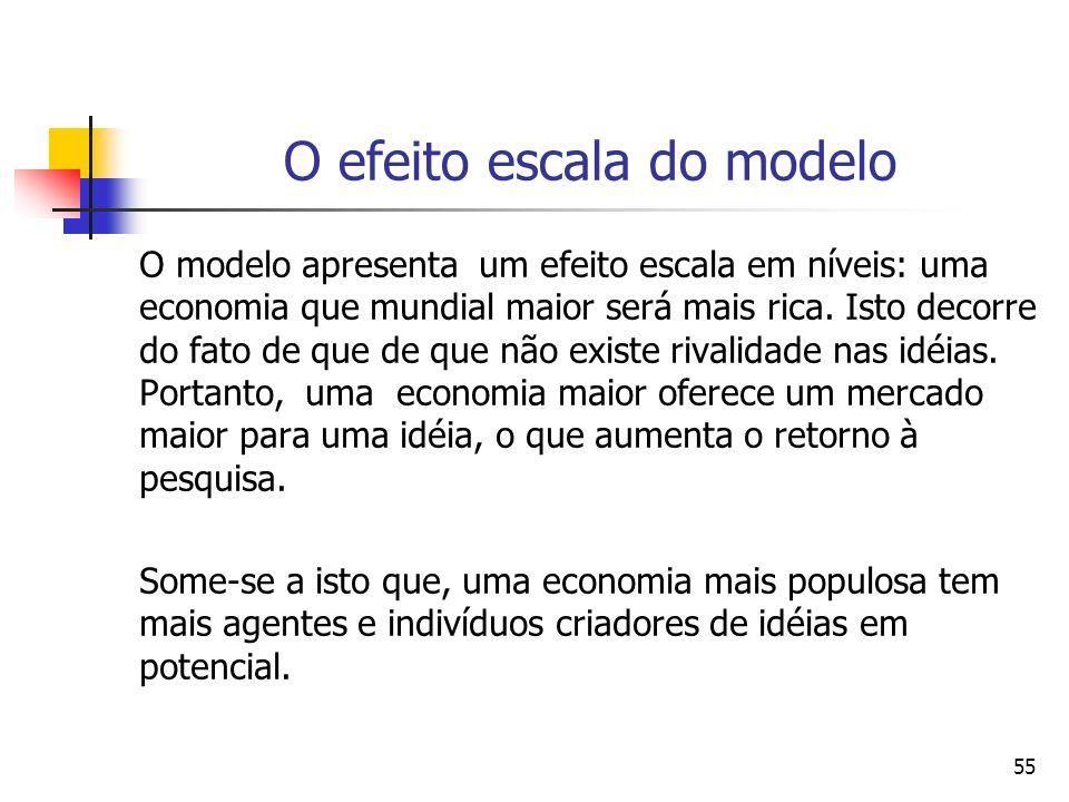 O efeito escala do modelo