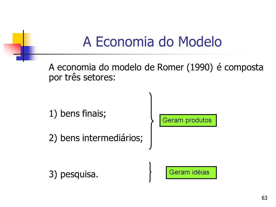 A Economia do ModeloA economia do modelo de Romer (1990) é composta por três setores: 1) bens finais;