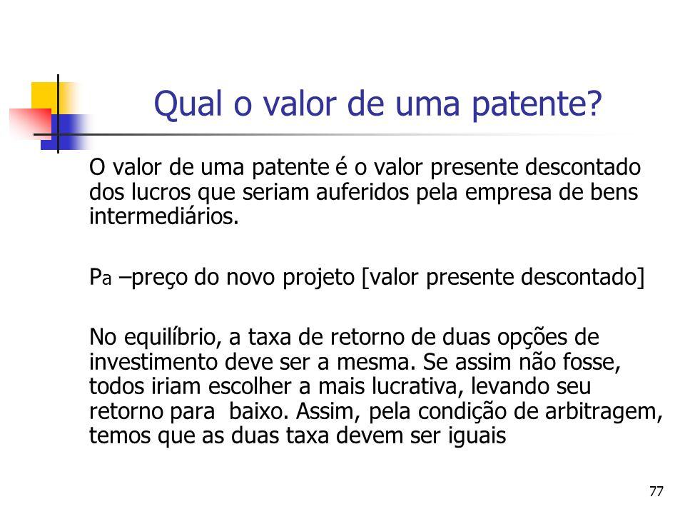Qual o valor de uma patente