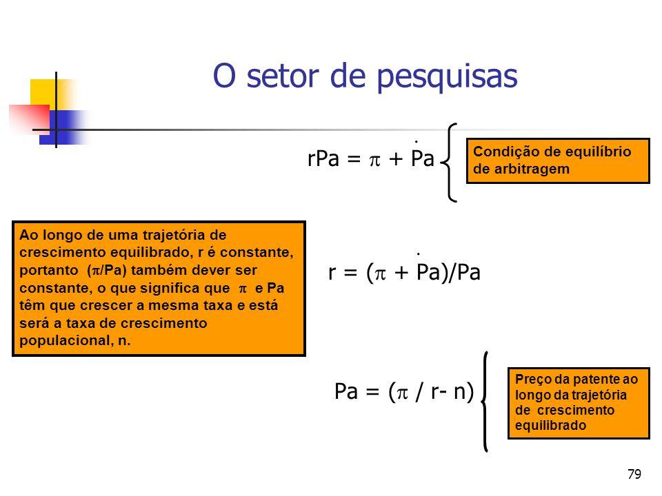 O setor de pesquisas  rPa =  + Pa r = ( + Pa)/Pa Pa = ( / r- n)